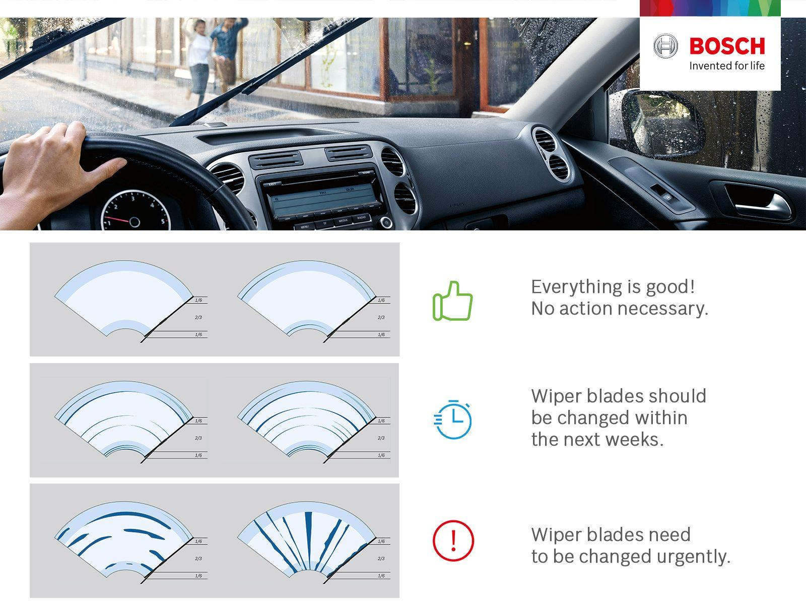 Bosch Car Wiper Guide